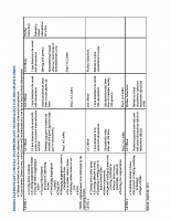 MDIRSS Inappropriate Technology Use Discipline Rubric