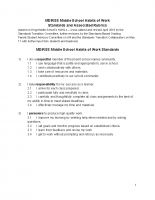 MDIRSS Student Habits of Work