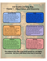 New 3rd Grade Learning Map – Theme 1 (1)